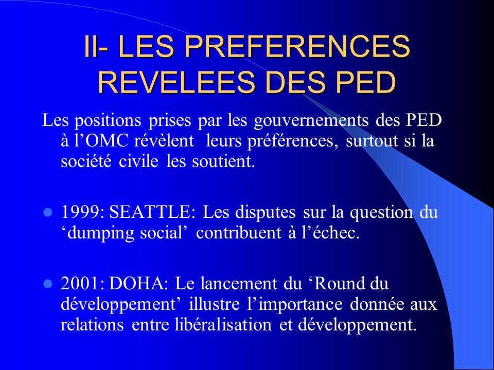 II- LES PREFERENCES REVELEES DES PED
