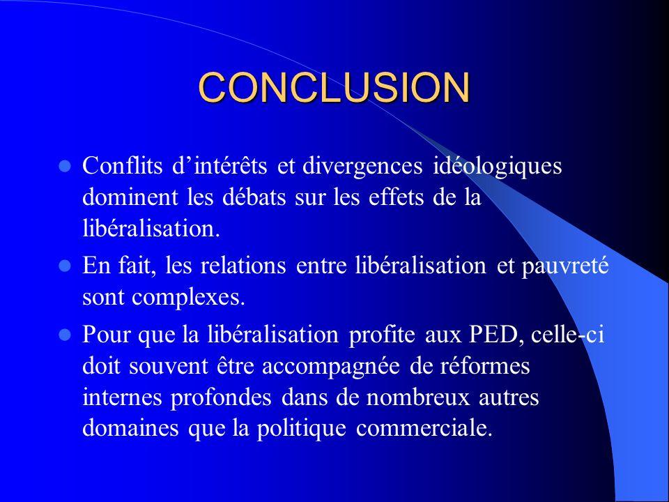 CONCLUSION Conflits d'intérêts et divergences idéologiques dominent les débats sur les effets de la libéralisation.