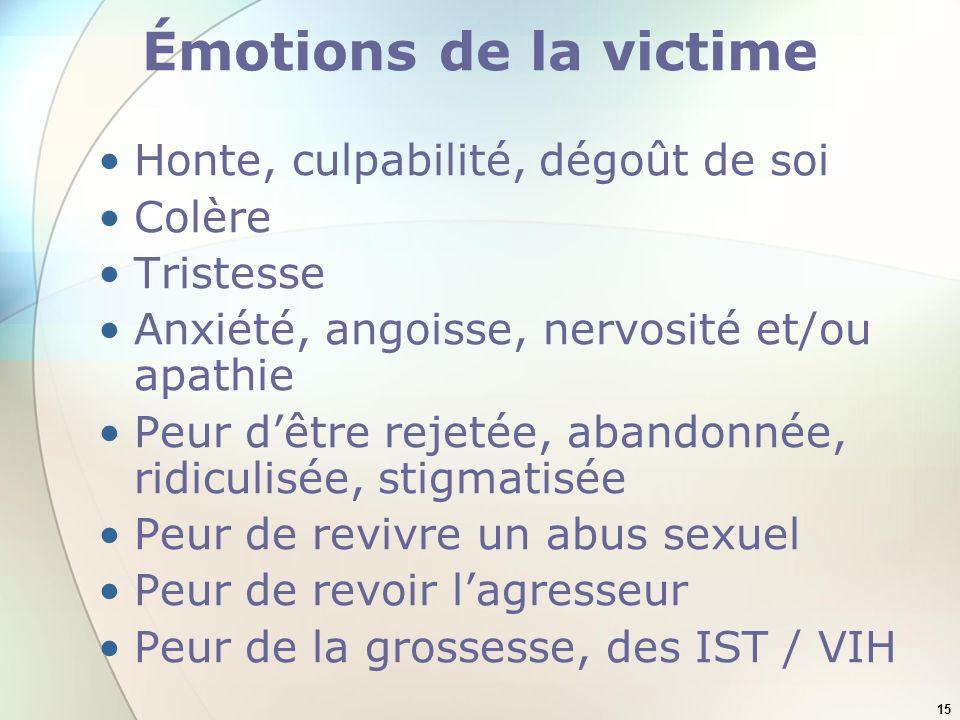 Émotions de la victime Honte, culpabilité, dégoût de soi Colère