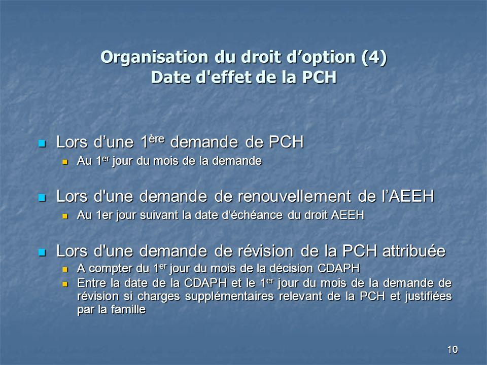 Organisation du droit d'option (4) Date d effet de la PCH