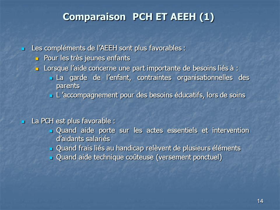 Comparaison PCH ET AEEH (1)
