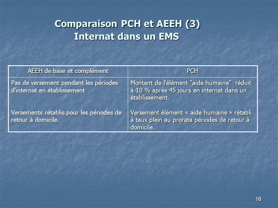 Comparaison PCH et AEEH (3) Internat dans un EMS