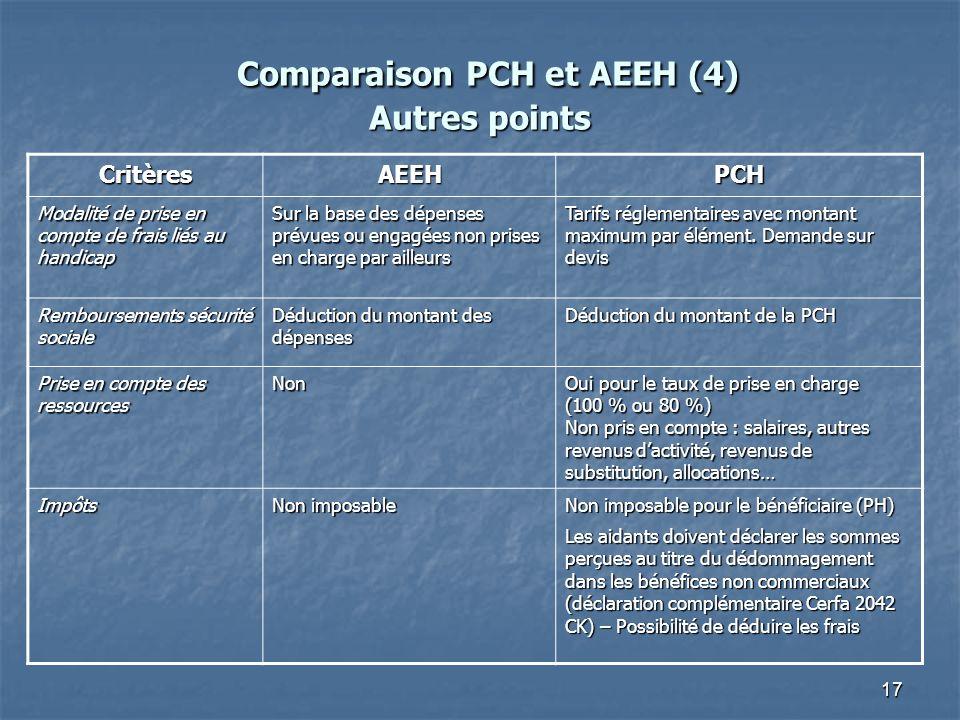 Comparaison PCH et AEEH (4) Autres points