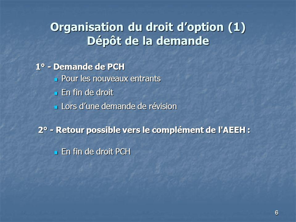 Organisation du droit d'option (1) Dépôt de la demande