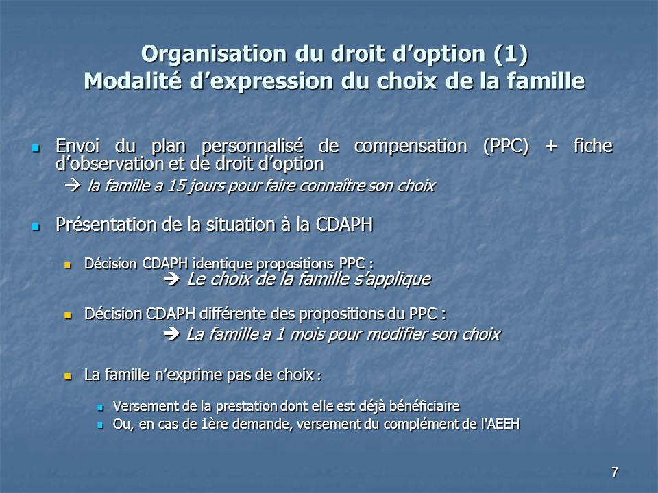 Organisation du droit d'option (1) Modalité d'expression du choix de la famille
