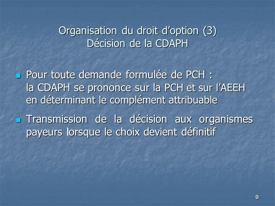Organisation du droit d'option (3) Décision de la CDAPH
