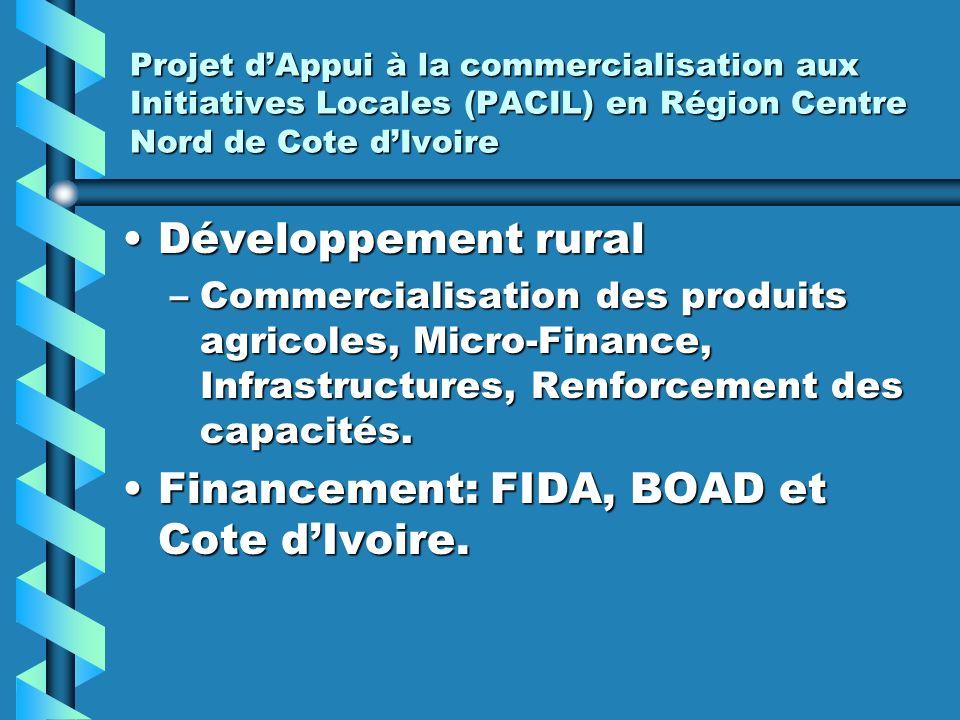 Financement: FIDA, BOAD et Cote d'Ivoire.