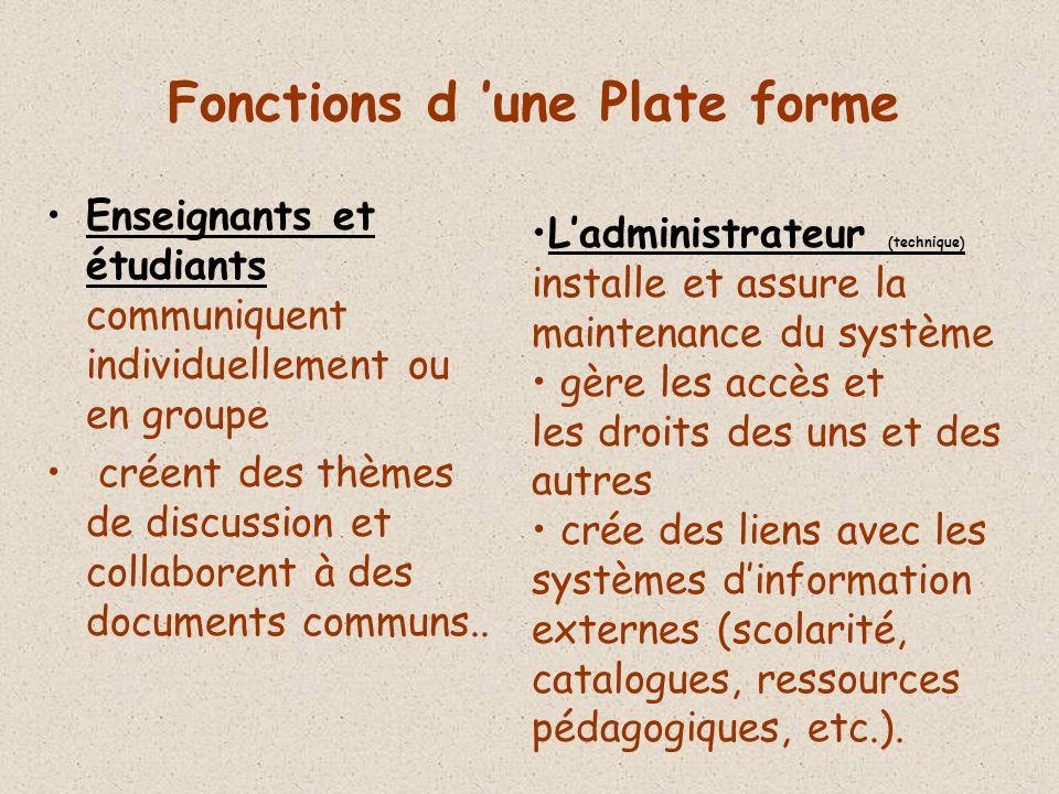 Fonctions d 'une Plate forme