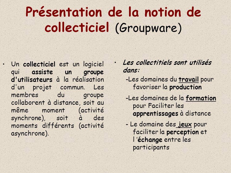 Présentation de la notion de collecticiel (Groupware)