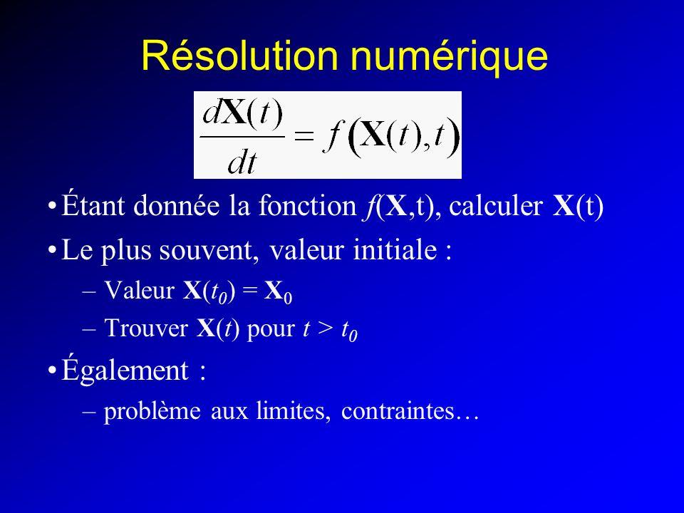 Résolution numérique Étant donnée la fonction f(X,t), calculer X(t)