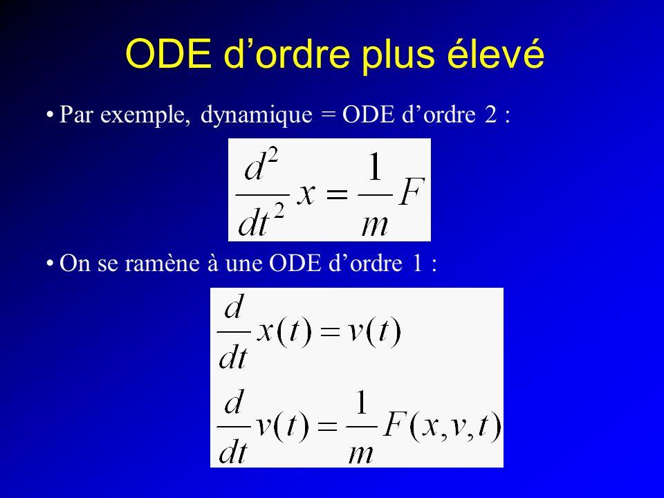 ODE d'ordre plus élevé Par exemple, dynamique = ODE d'ordre 2 :