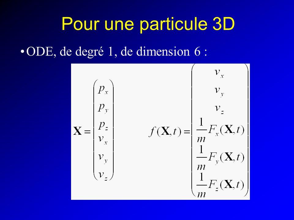 Pour une particule 3D ODE, de degré 1, de dimension 6 :