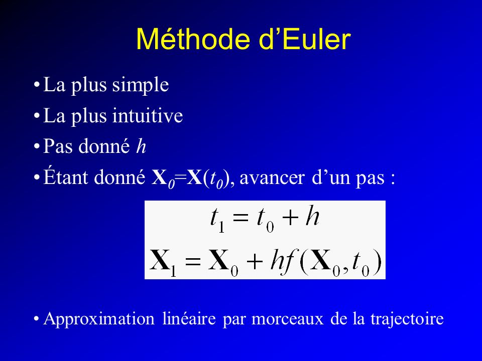 Méthode d'Euler La plus simple La plus intuitive Pas donné h