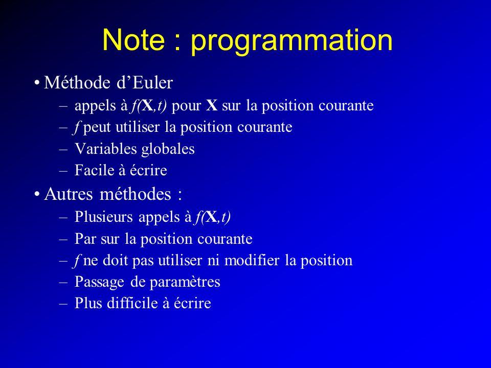 Note : programmation Méthode d'Euler Autres méthodes :