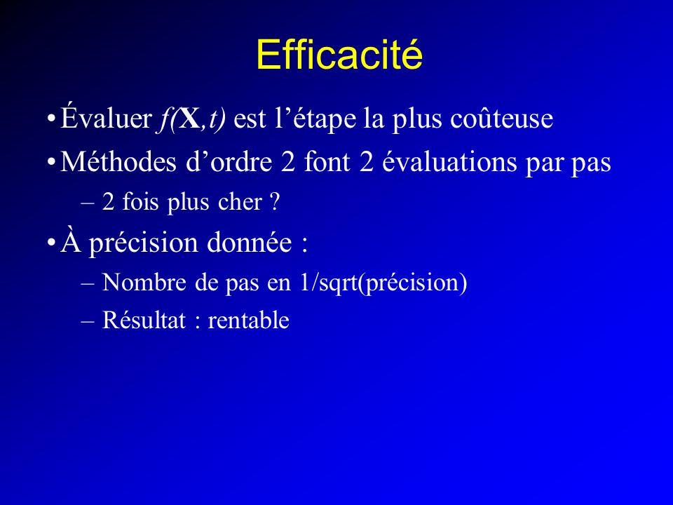 Efficacité Évaluer f(X,t) est l'étape la plus coûteuse