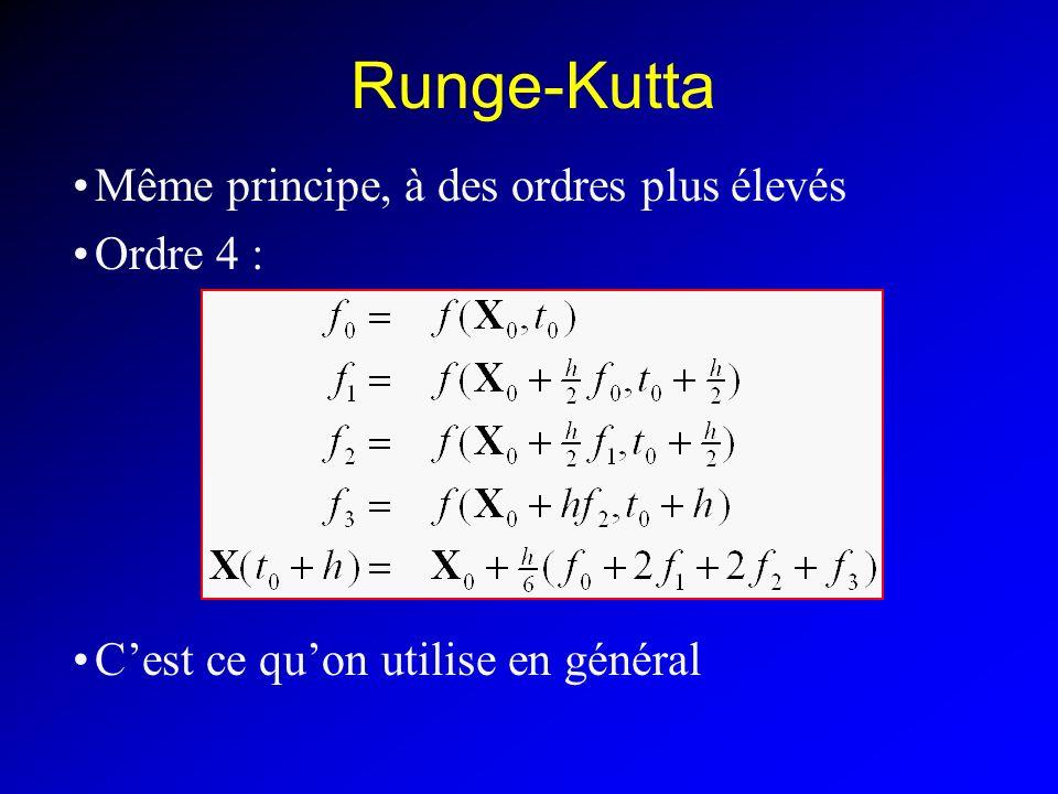 Runge-Kutta Même principe, à des ordres plus élevés Ordre 4 :