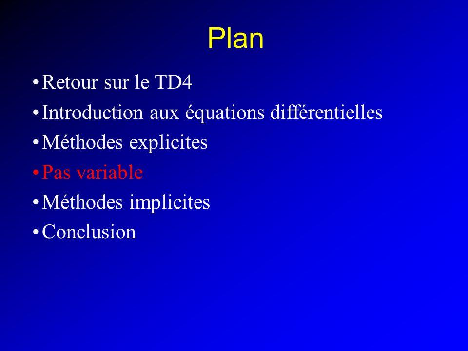 Plan Retour sur le TD4 Introduction aux équations différentielles