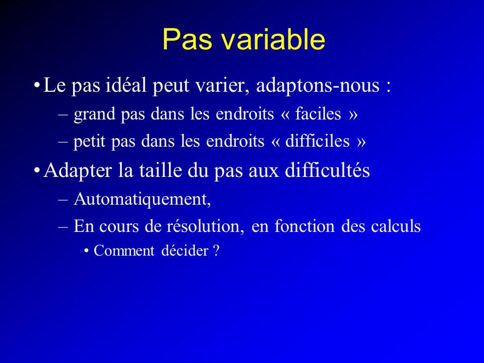 Pas variable Le pas idéal peut varier, adaptons-nous :