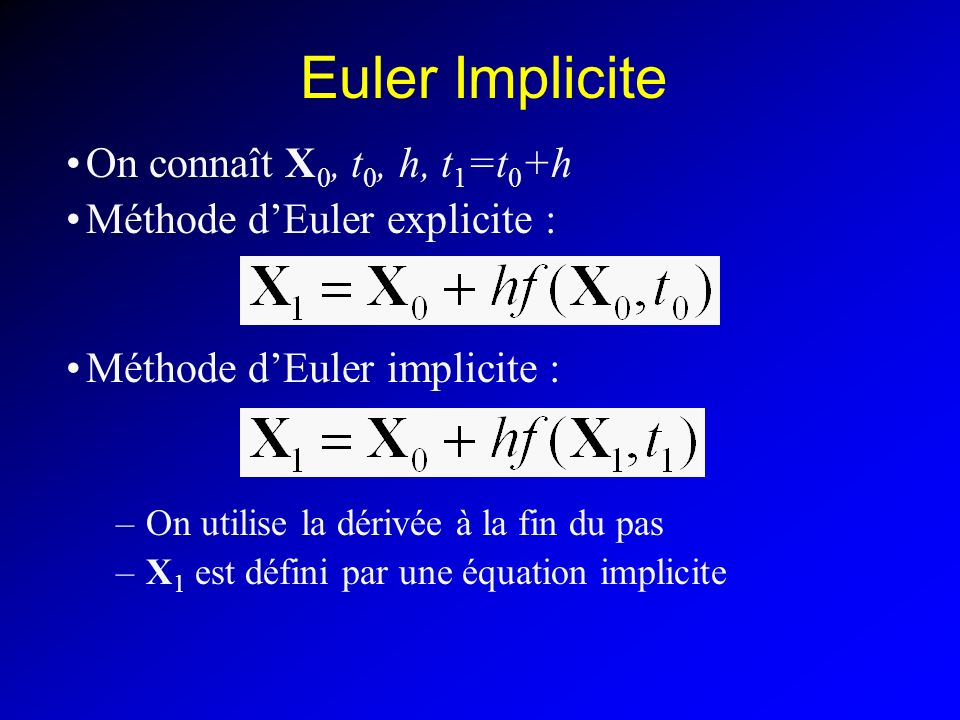 Euler Implicite On connaît X0, t0, h, t1=t0+h