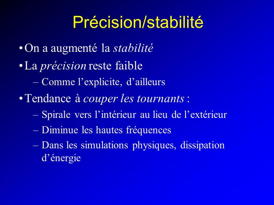 Précision/stabilité On a augmenté la stabilité
