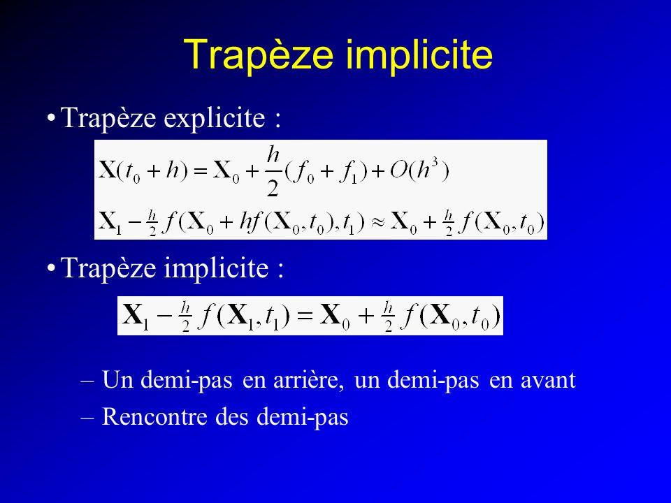 Trapèze implicite Trapèze explicite : Trapèze implicite :