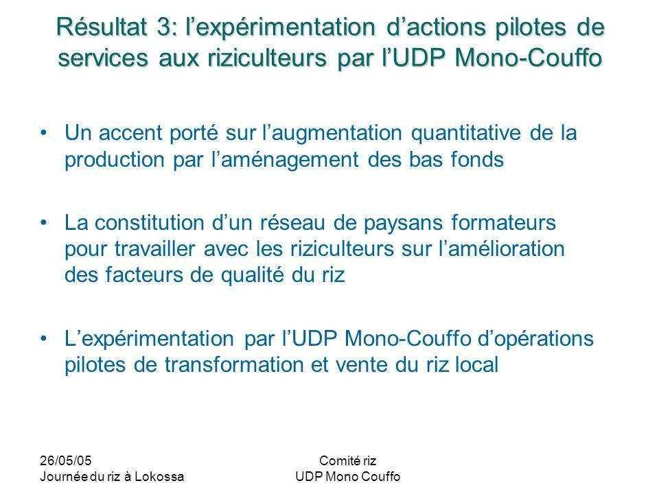 Résultat 3: l'expérimentation d'actions pilotes de services aux riziculteurs par l'UDP Mono-Couffo