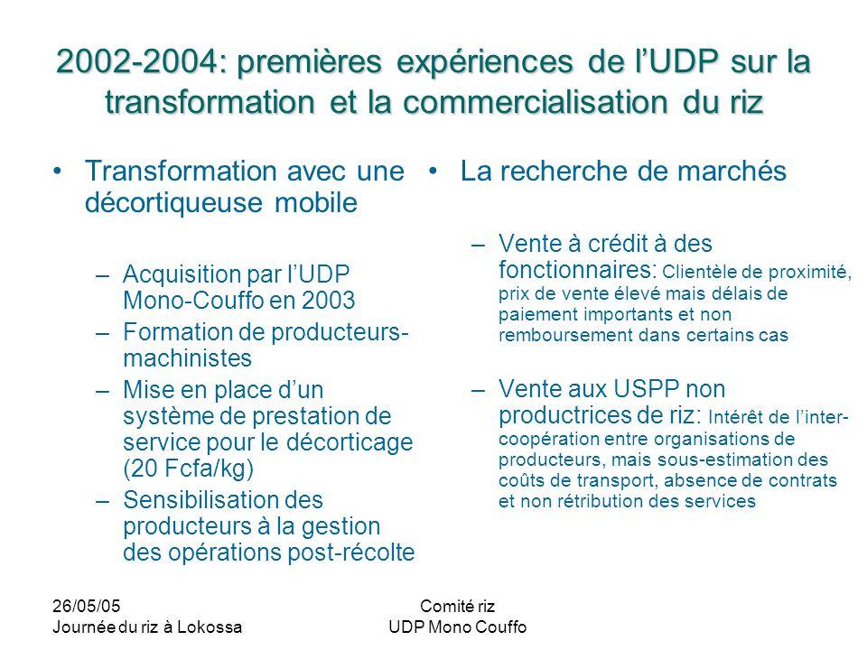 2002-2004: premières expériences de l'UDP sur la transformation et la commercialisation du riz