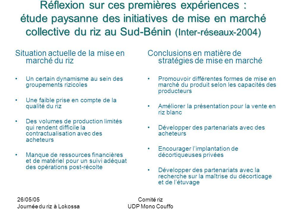 Réflexion sur ces premières expériences : étude paysanne des initiatives de mise en marché collective du riz au Sud-Bénin (Inter-réseaux-2004)