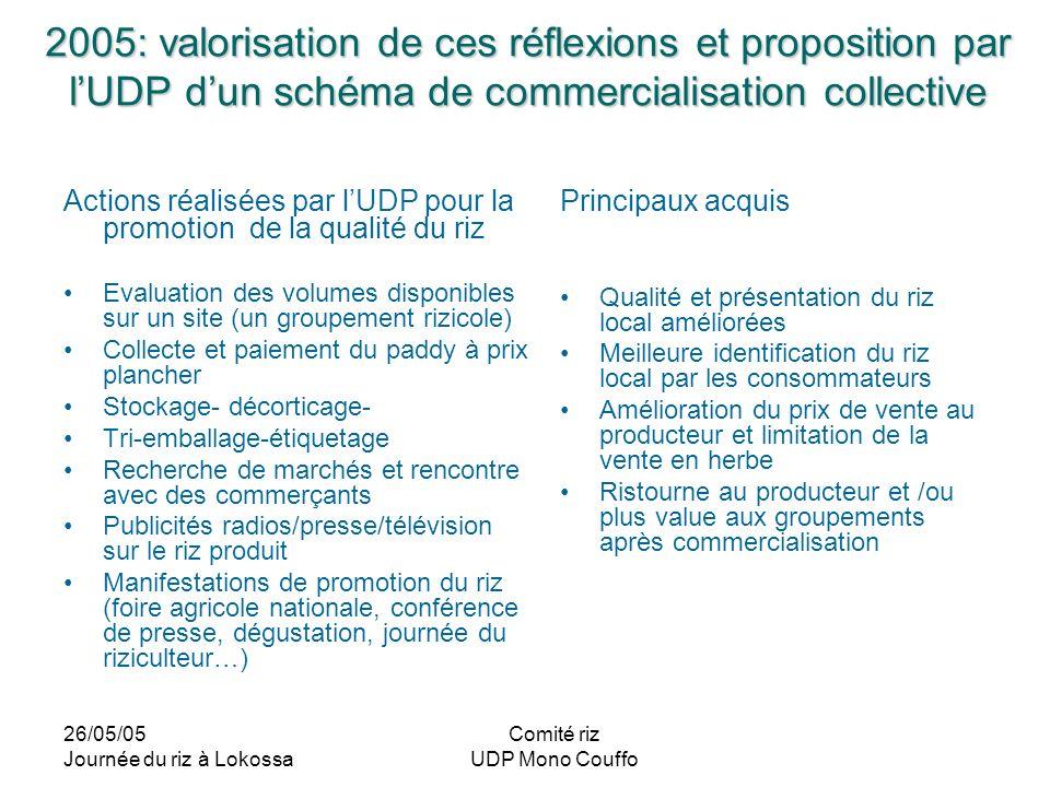 2005: valorisation de ces réflexions et proposition par l'UDP d'un schéma de commercialisation collective