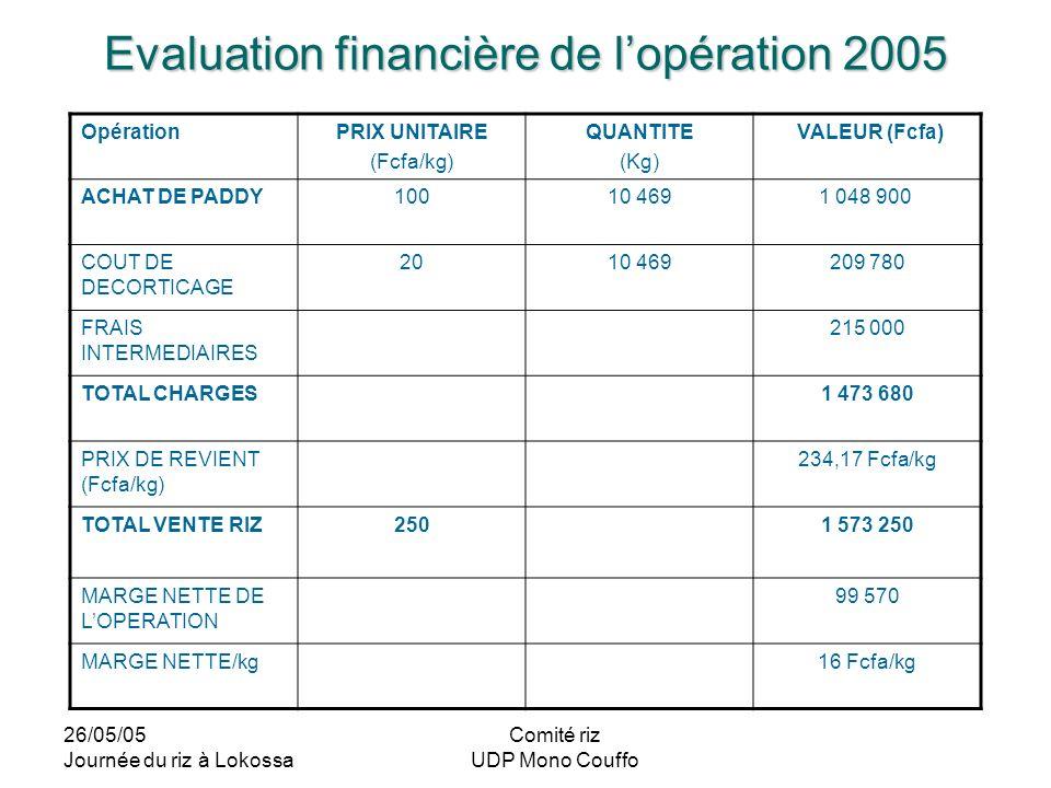 Evaluation financière de l'opération 2005