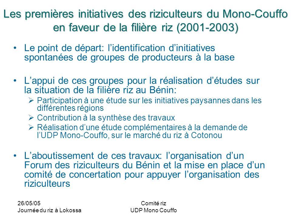 Les premières initiatives des riziculteurs du Mono-Couffo en faveur de la filière riz (2001-2003)