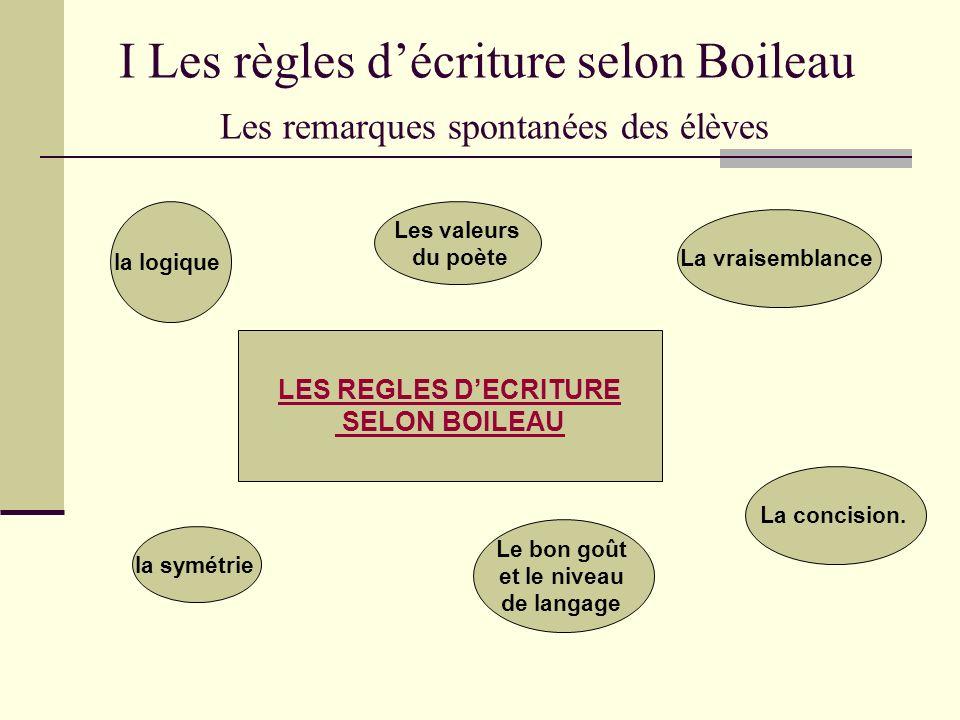 I Les règles d'écriture selon Boileau Les remarques spontanées des élèves