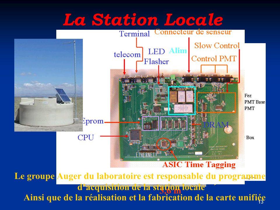La Station Locale 3,6 m. 1,5 m. Le groupe Auger du laboratoire est responsable du programme. d'acquisition de la station locale.