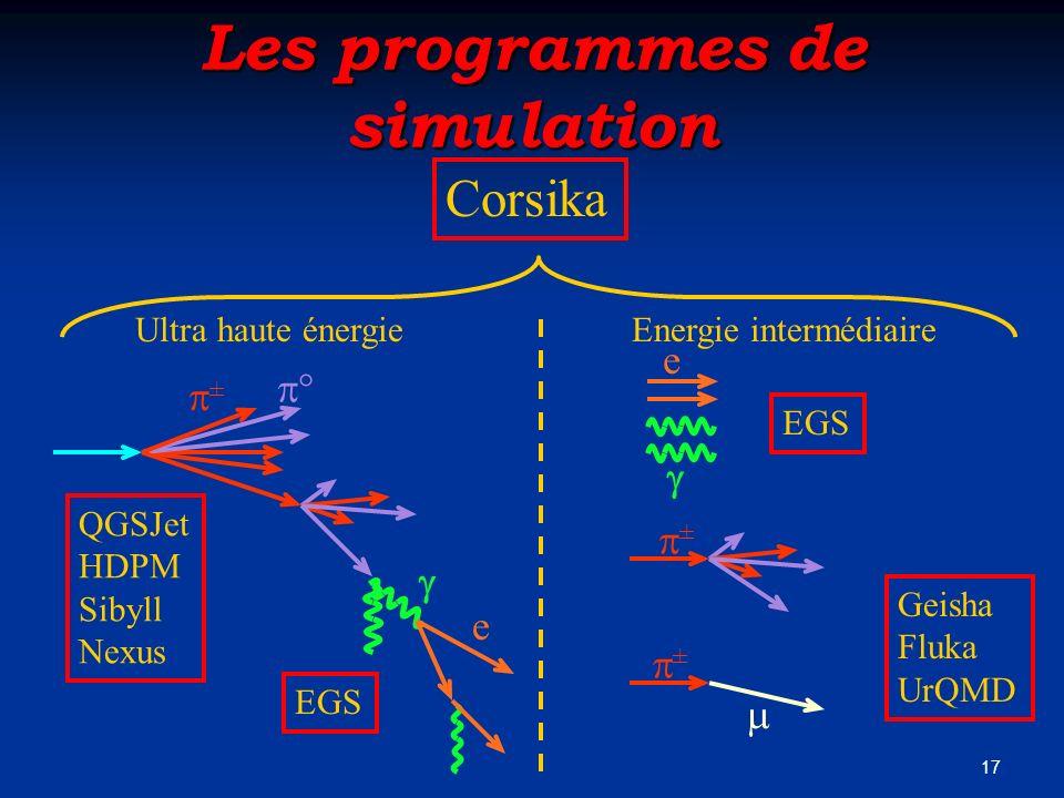 Les programmes de simulation