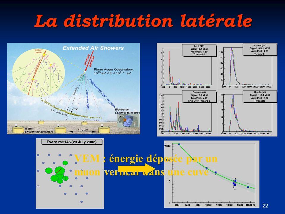 La distribution latérale