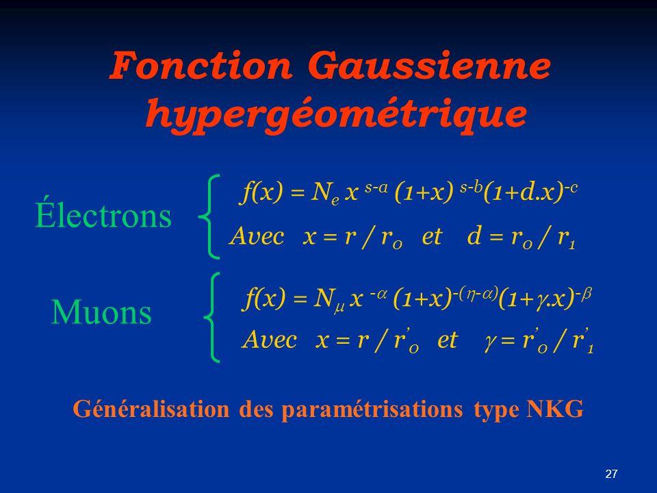 Fonction Gaussienne hypergéométrique