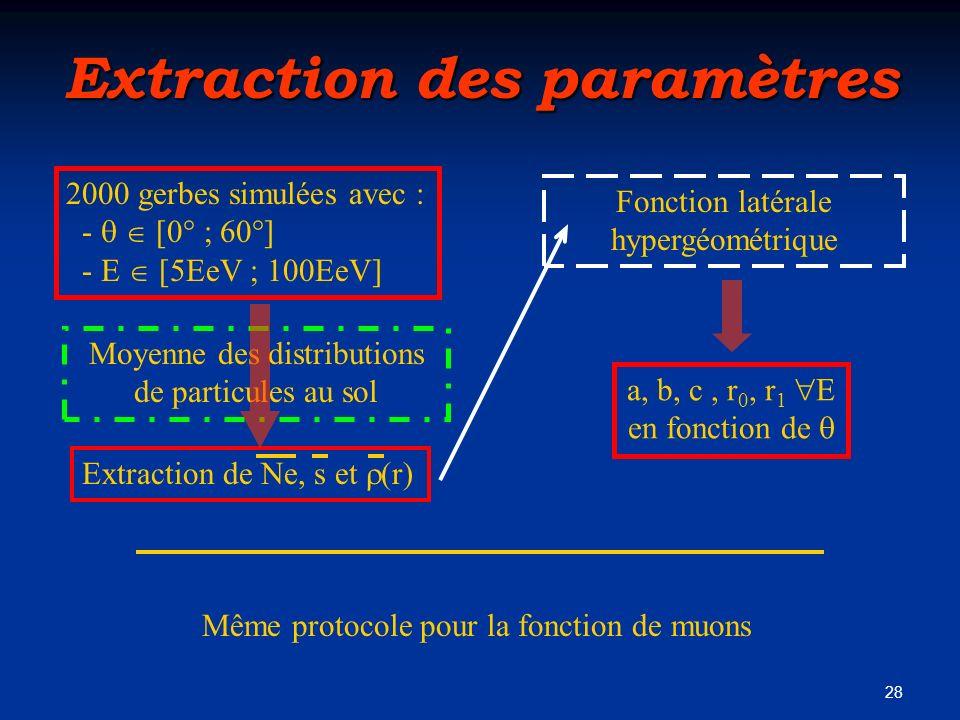 Extraction des paramètres