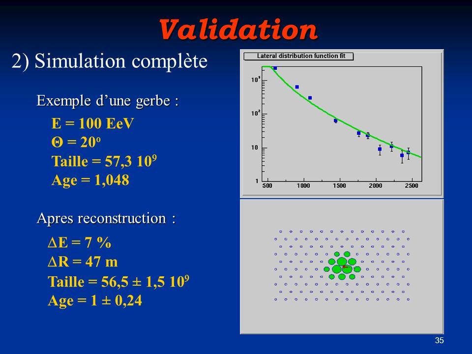 Validation 2) Simulation complète Exemple d'une gerbe : E = 100 EeV