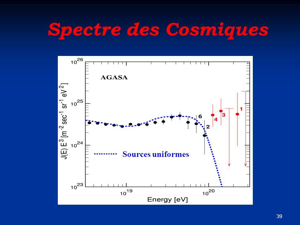 Spectre des Cosmiques Sources uniformes