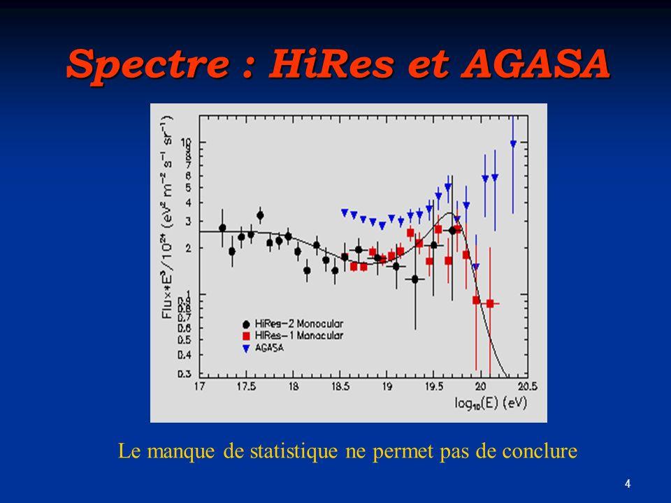 Spectre : HiRes et AGASA