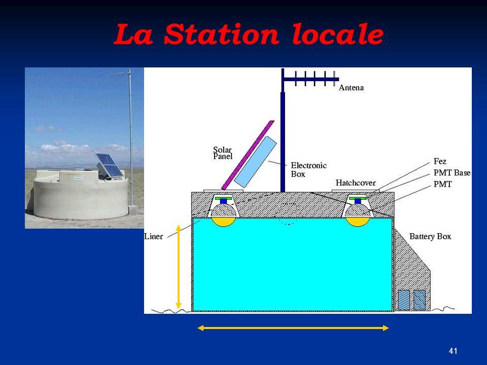 La Station locale