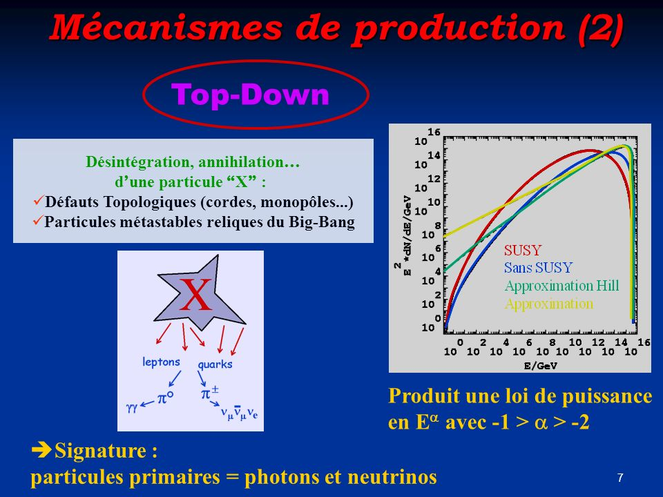 Mécanismes de production (2)