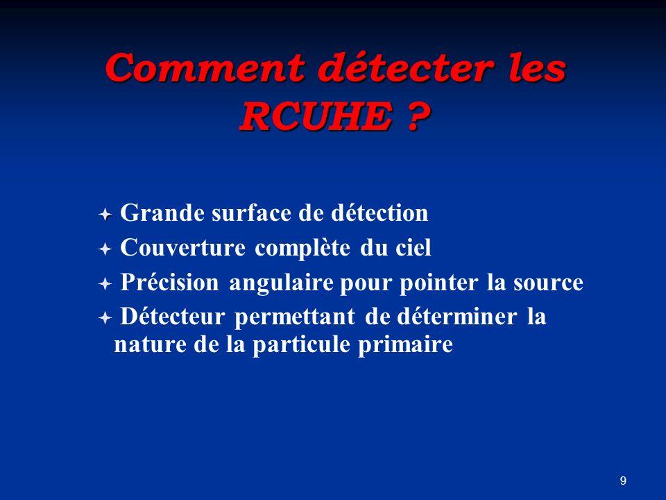 Comment détecter les RCUHE