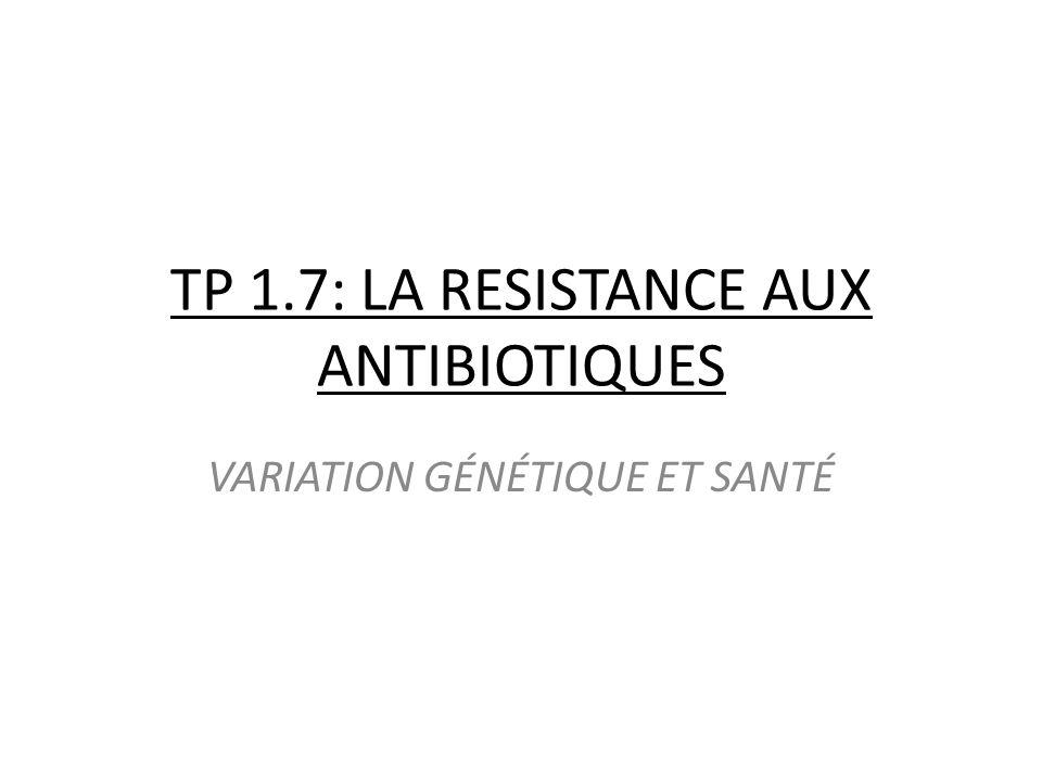 TP 1.7: LA RESISTANCE AUX ANTIBIOTIQUES