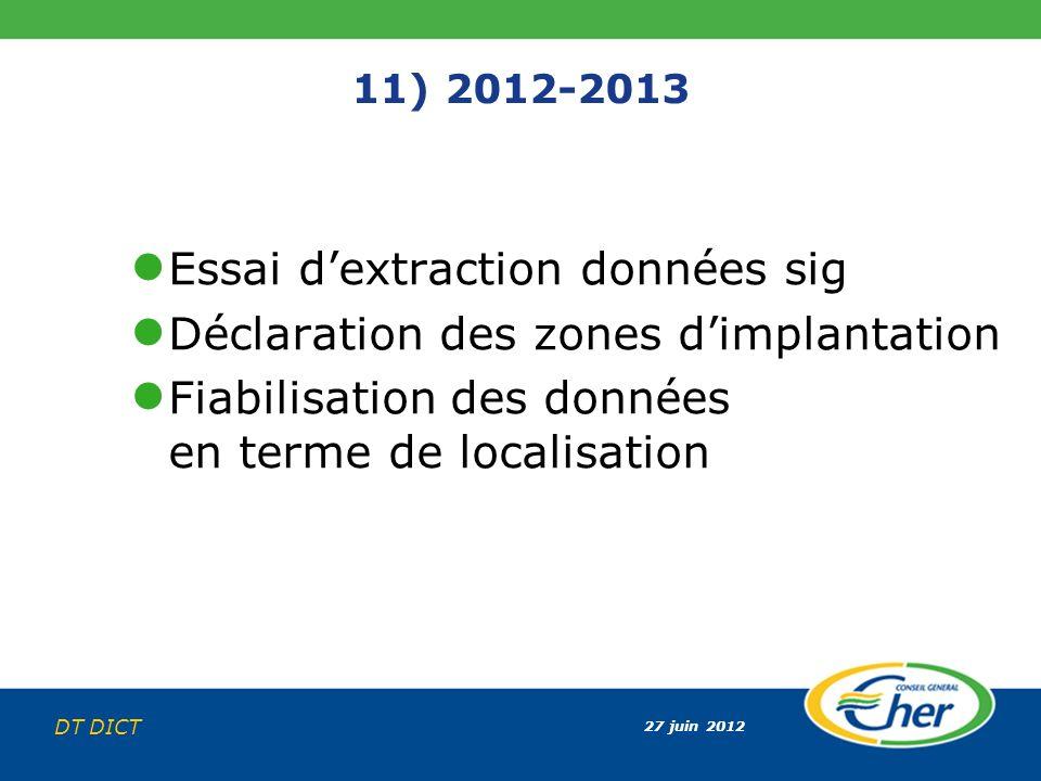 Essai d'extraction données sig Déclaration des zones d'implantation