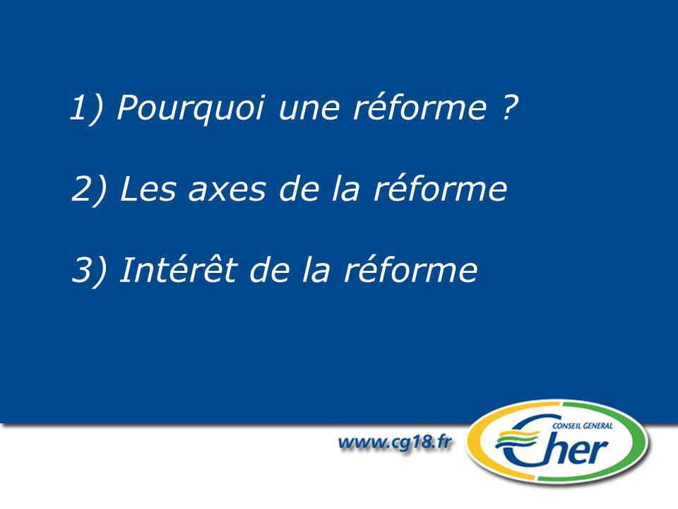 1) Pourquoi une réforme 2) Les axes de la réforme 3) Intérêt de la réforme