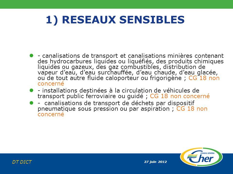 1) RESEAUX SENSIBLES