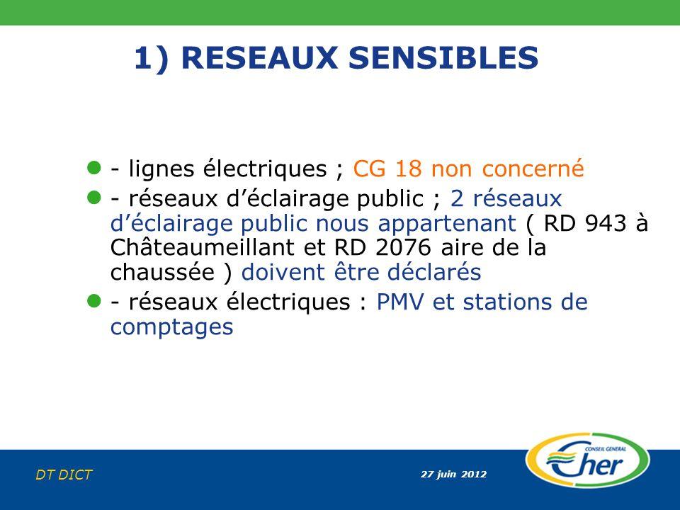 1) RESEAUX SENSIBLES - lignes électriques ; CG 18 non concerné