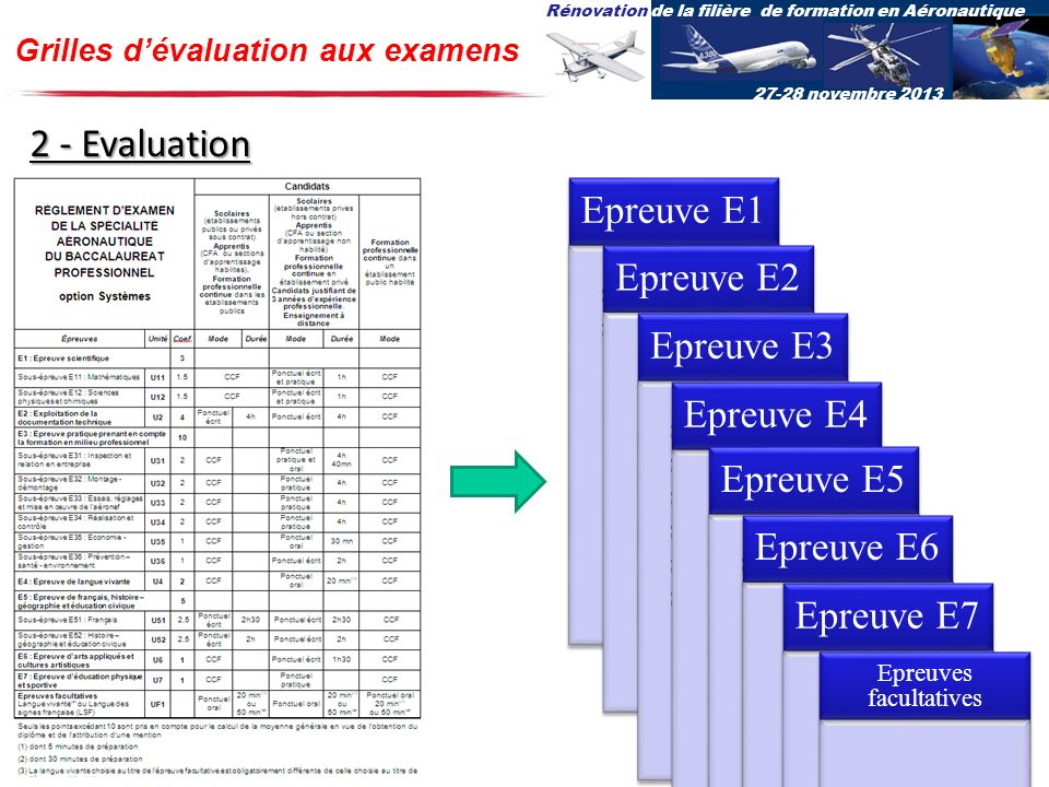 Grilles d'évaluation aux examens
