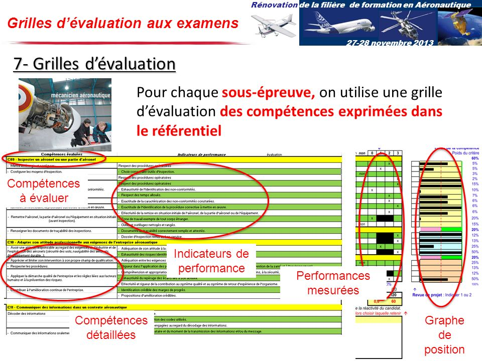 Grilles d valuation aux examens ppt t l charger - Grille d evaluation des competences infirmieres ...